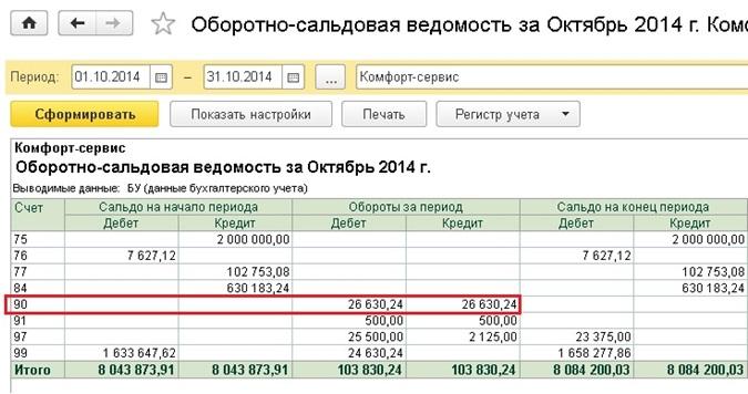 врачу диджей как найти недостающюю сумму в оборотно сальдовой 1с моск гор университет