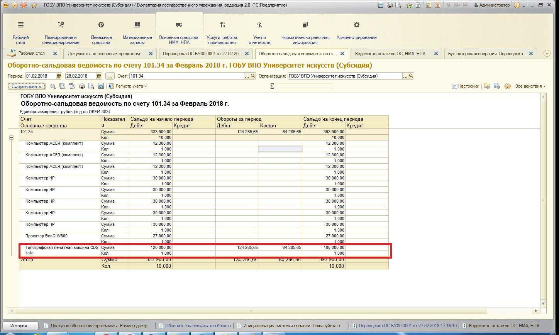 Оборотные активы - Финансовый анализ 59